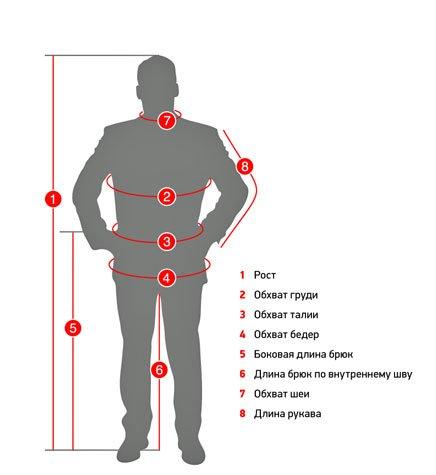 Как узнать свой размер футболки мужской