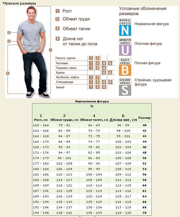 a80335326dc Таблица размеров мужской одежды