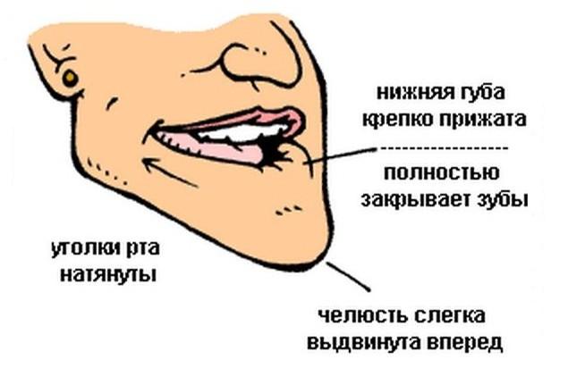 Как правильно свистеть