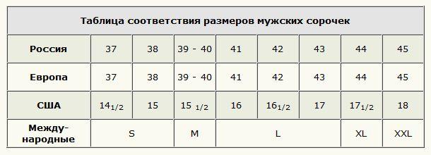 Таблица соответствия размеров мужских сорочек