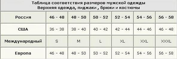 Таблица соответствия размеров верхней одежды,брюк и костюмов