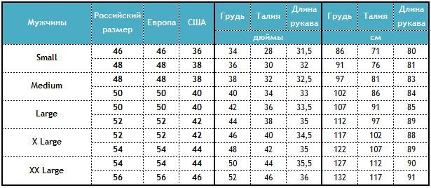 7caca9f07610 Таблица размеров мужской одежды | Как узнать свой размер одежды ...