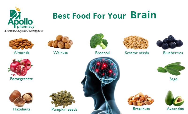 Лучшая еда для мозга