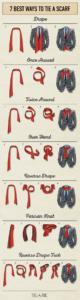 Инструкция как завязать шарф