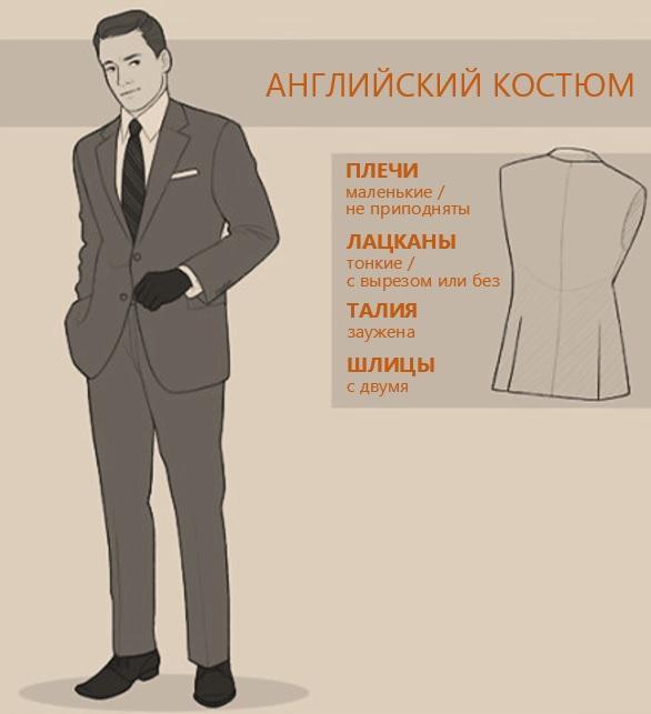 английский крой костюма
